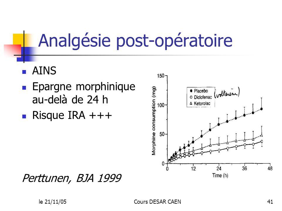 le 21/11/05Cours DESAR CAEN41 Analgésie post-opératoire AINS Epargne morphinique au-delà de 24 h Risque IRA +++ Perttunen, BJA 1999