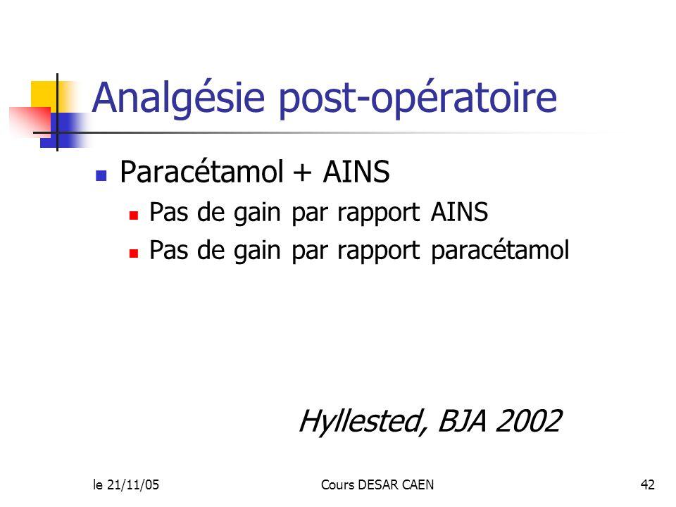le 21/11/05Cours DESAR CAEN42 Analgésie post-opératoire Paracétamol + AINS Pas de gain par rapport AINS Pas de gain par rapport paracétamol Hyllested,