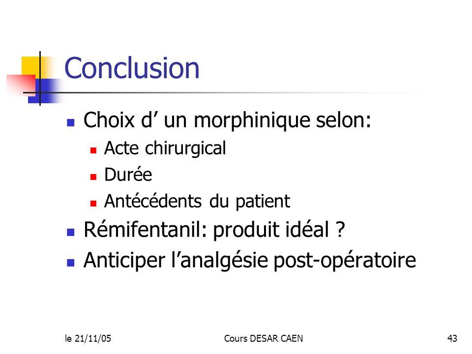 le 21/11/05Cours DESAR CAEN43 Conclusion Choix d un morphinique selon: Acte chirurgical Durée Antécédents du patient Rémifentanil: produit idéal ? Ant