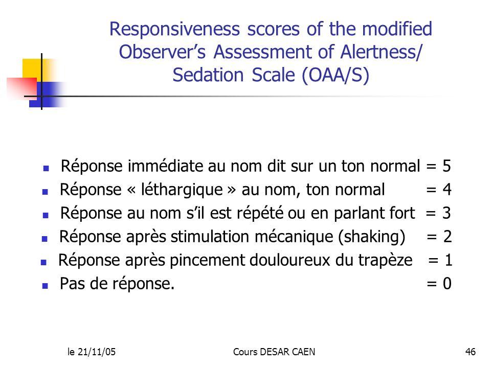 le 21/11/05Cours DESAR CAEN46 Responsiveness scores of the modified Observers Assessment of Alertness/ Sedation Scale (OAA/S) Réponse immédiate au nom