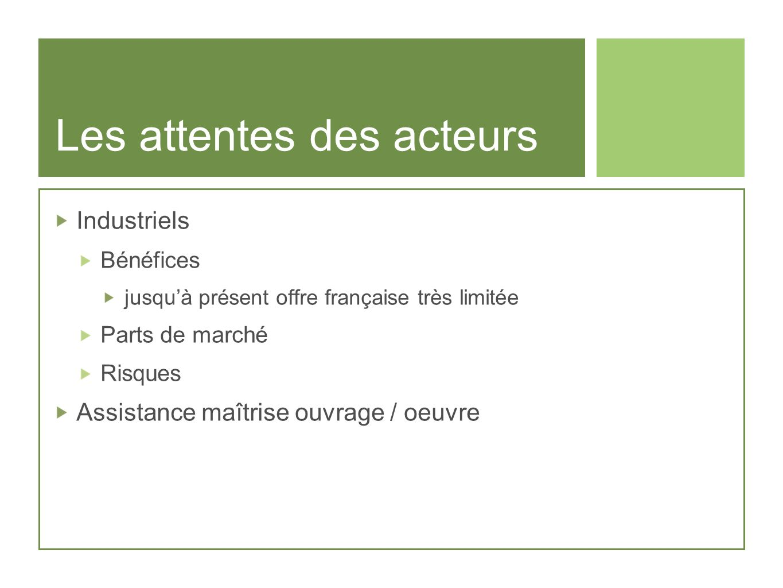 Les attentes des acteurs Industriels Bénéfices jusquà présent offre française très limitée Parts de marché Risques Assistance maîtrise ouvrage / oeuvr
