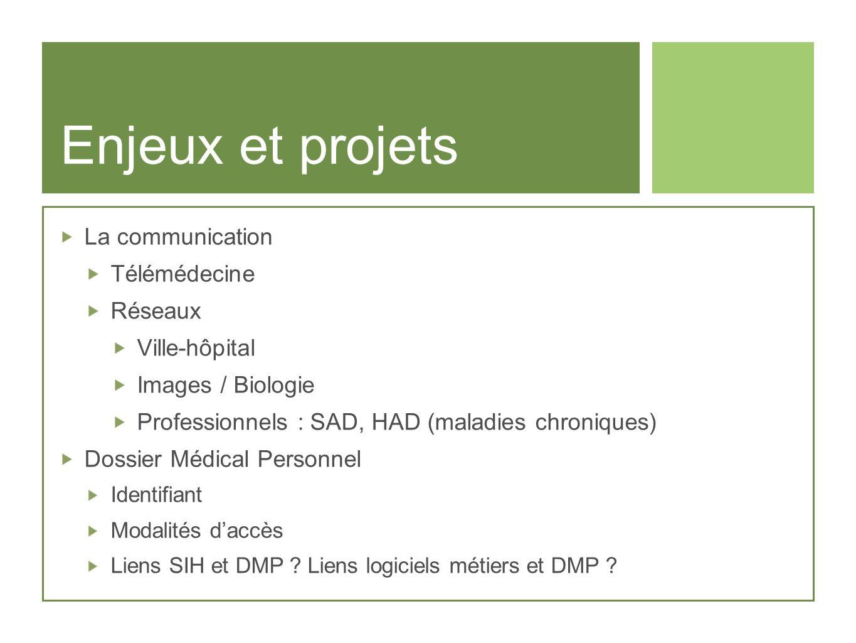 Enjeux et projets La communication Télémédecine Réseaux Ville-hôpital Images / Biologie Professionnels : SAD, HAD (maladies chroniques) Dossier Médica