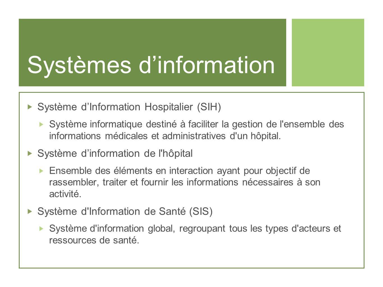 Systèmes dinformation Système dInformation Hospitalier (SIH) Système informatique destiné à faciliter la gestion de l'ensemble des informations médica