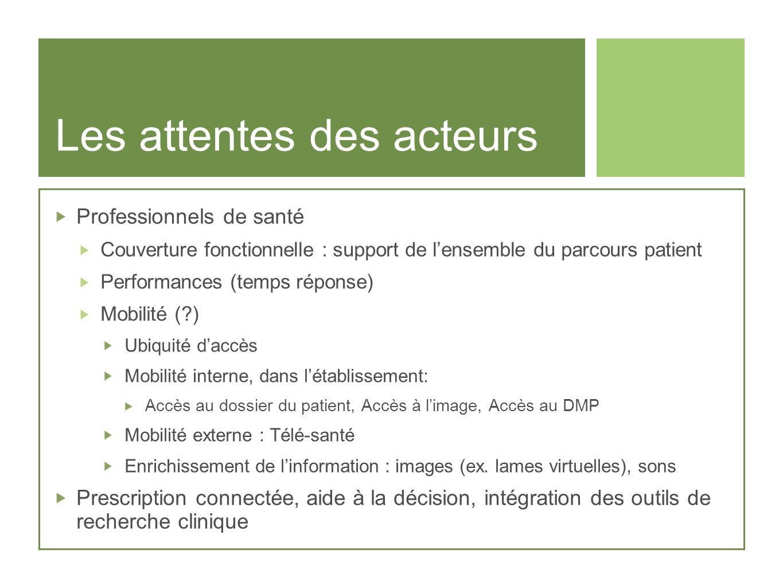 Les attentes des acteurs Professionnels de santé Couverture fonctionnelle : support de lensemble du parcours patient Performances (temps réponse) Mobi