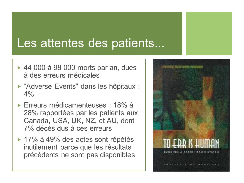 Les attentes des patients... 44 000 à 98 000 morts par an, dues à des erreurs médicales Adverse Events dans les hôpitaux : 4% Erreurs médicamenteuses