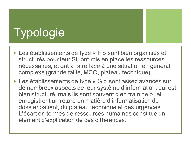Typologie Les établissements de type « F » sont bien organisés et structurés pour leur SI, ont mis en place les ressources nécessaires, et ont à faire