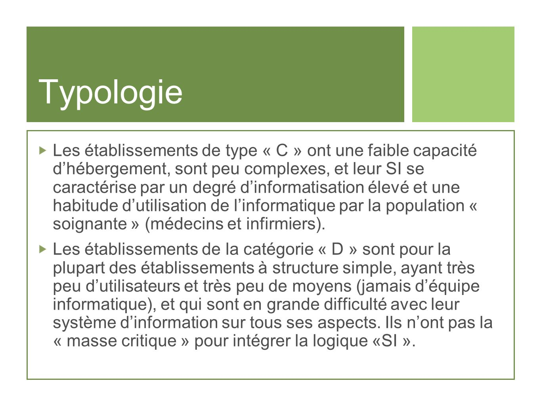 Typologie Les établissements de type « C » ont une faible capacité dhébergement, sont peu complexes, et leur SI se caractérise par un degré dinformati