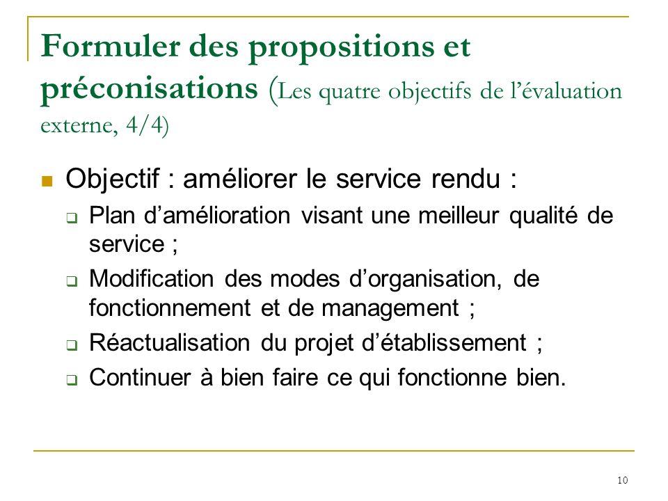 10 Formuler des propositions et préconisations ( Les quatre objectifs de lévaluation externe, 4/4) Objectif : améliorer le service rendu : Plan daméli