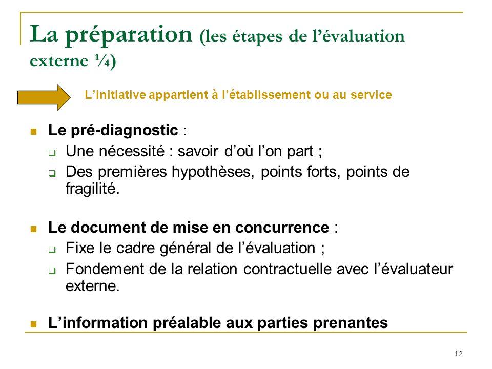 12 La préparation (les étapes de lévaluation externe ¼) Linitiative appartient à létablissement ou au service Le pré-diagnostic : Une nécessité : savo