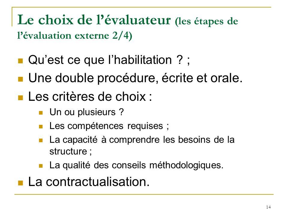 14 Le choix de lévaluateur (les étapes de lévaluation externe 2/4) Quest ce que lhabilitation ? ; Une double procédure, écrite et orale. Les critères