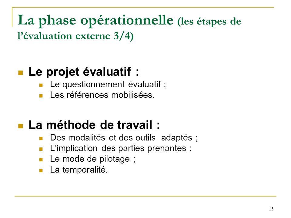 15 La phase opérationnelle (les étapes de lévaluation externe 3/4) Le projet évaluatif : Le questionnement évaluatif ; Les références mobilisées. La m