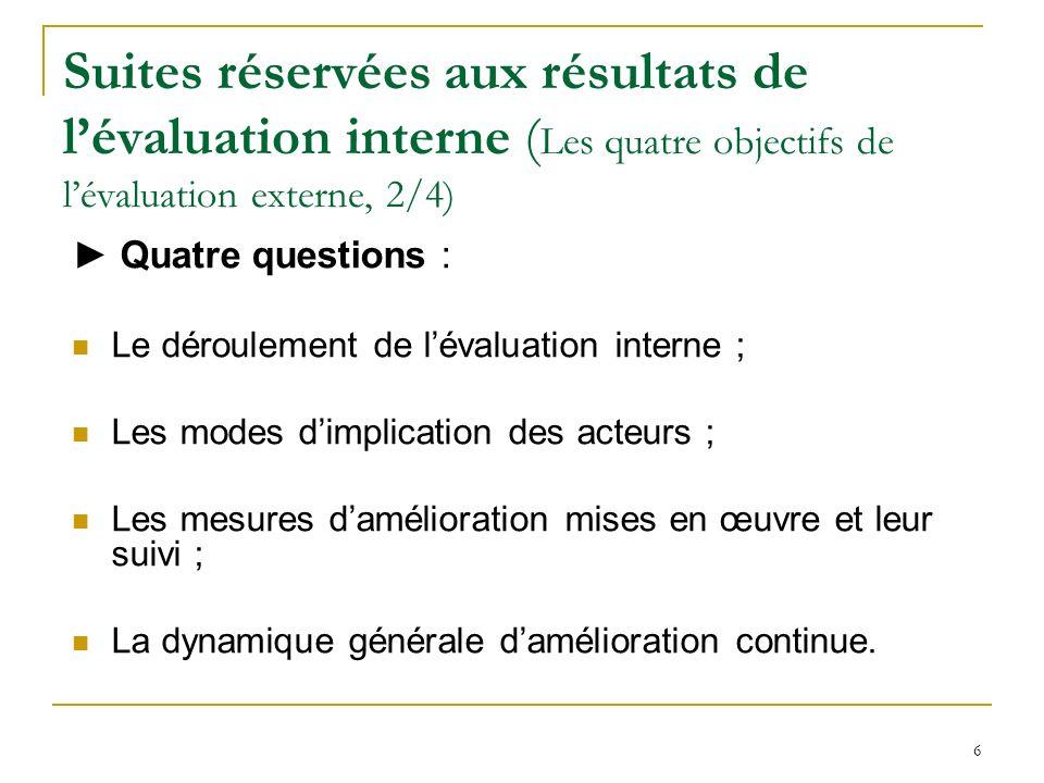 6 Suites réservées aux résultats de lévaluation interne ( Les quatre objectifs de lévaluation externe, 2/4) Quatre questions : Le déroulement de léval