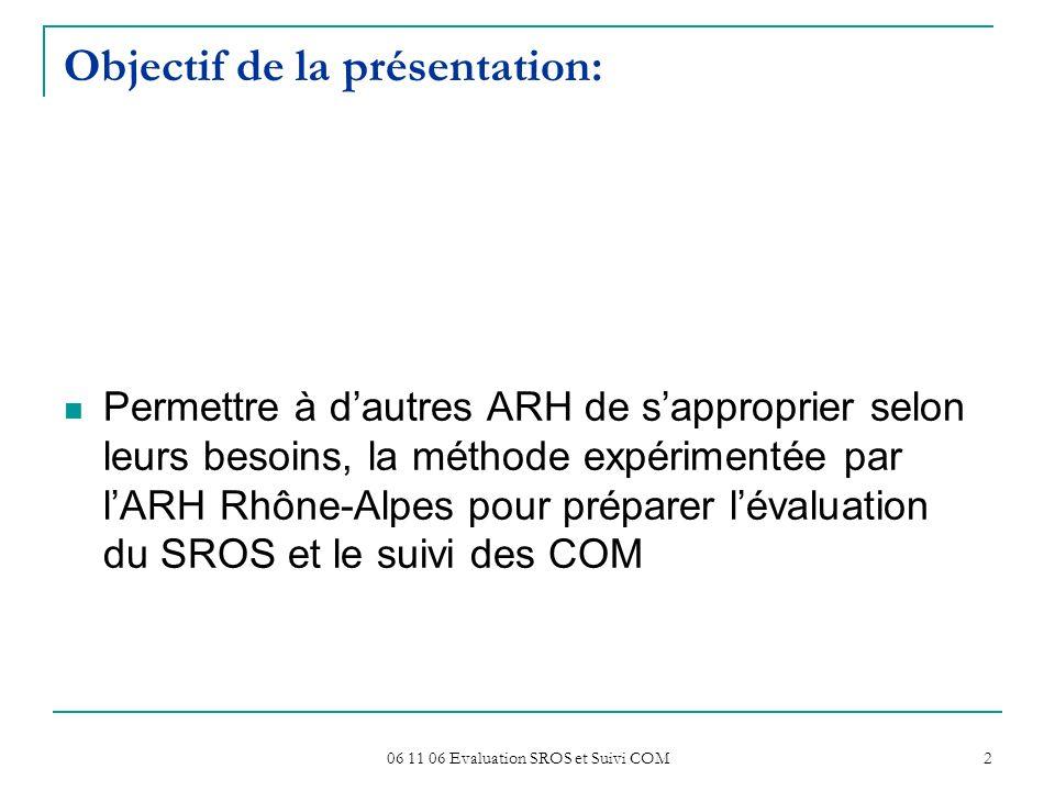 06 11 06 Evaluation SROS et Suivi COM 2 Objectif de la présentation: Permettre à dautres ARH de sapproprier selon leurs besoins, la méthode expérimentée par lARH Rhône-Alpes pour préparer lévaluation du SROS et le suivi des COM