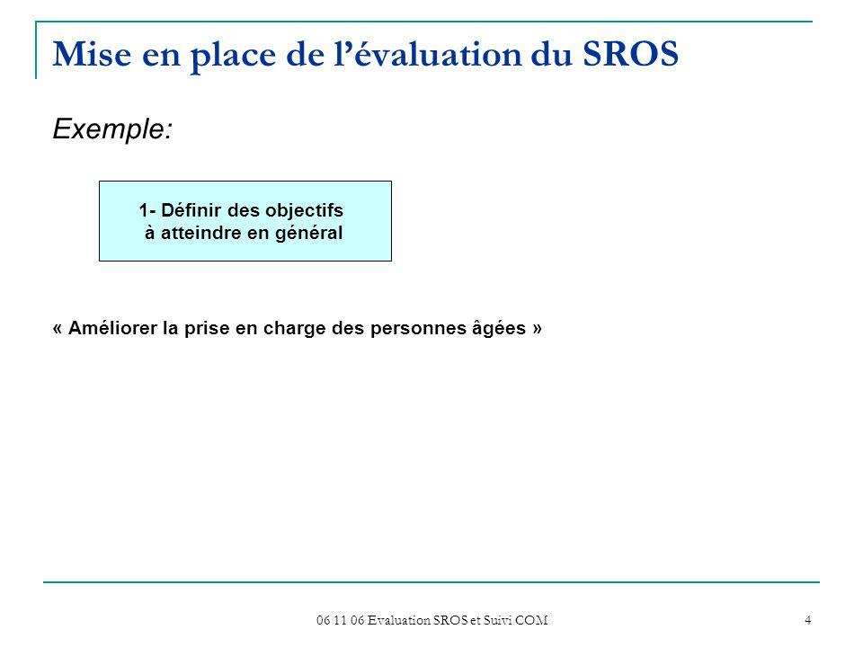 06 11 06 Evaluation SROS et Suivi COM 4 Mise en place de lévaluation du SROS Exemple: « Améliorer la prise en charge des personnes âgées » 1- Définir