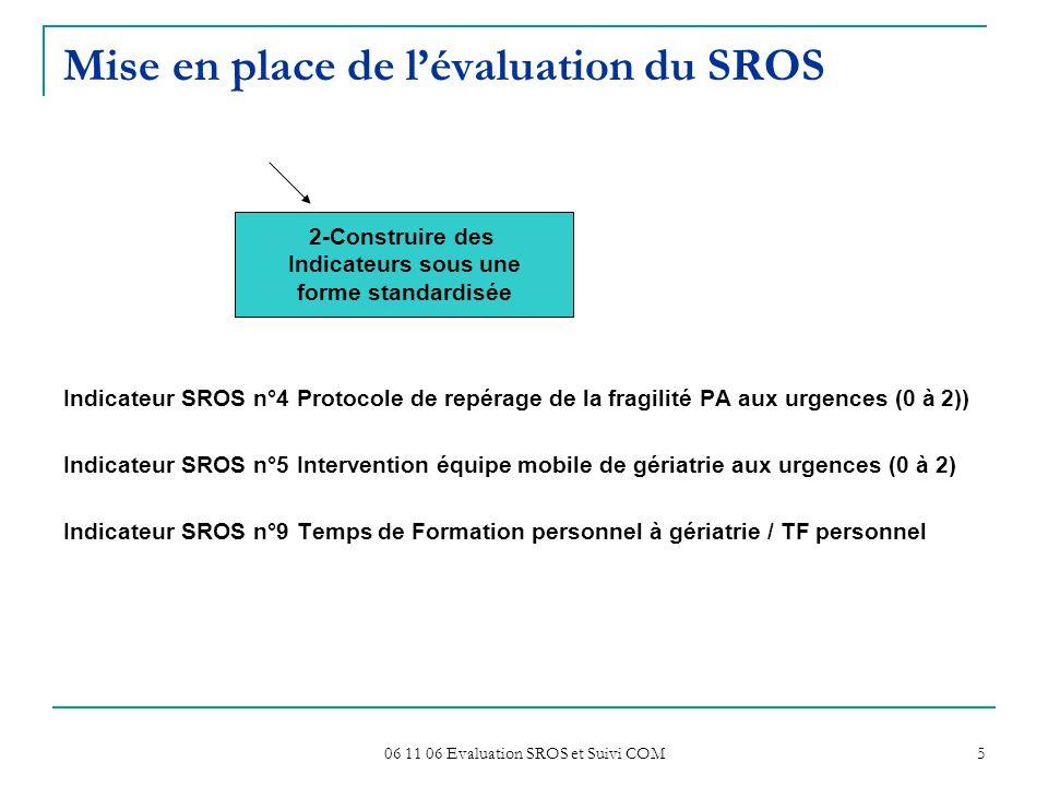 06 11 06 Evaluation SROS et Suivi COM 5 Mise en place de lévaluation du SROS Indicateur SROS n°4 Protocole de repérage de la fragilité PA aux urgences