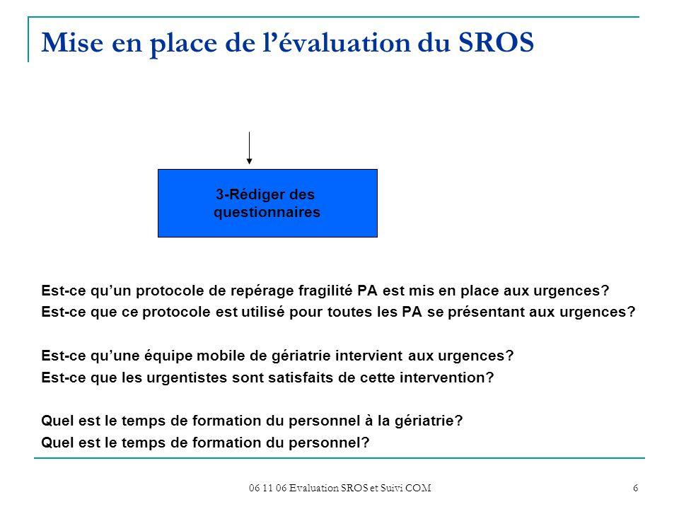 06 11 06 Evaluation SROS et Suivi COM 6 Mise en place de lévaluation du SROS Est-ce quun protocole de repérage fragilité PA est mis en place aux urgen