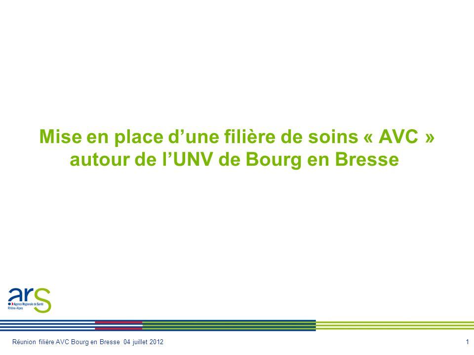 1Réunion filière AVC Bourg en Bresse 04 juillet 2012 Mise en place dune filière de soins « AVC » autour de lUNV de Bourg en Bresse