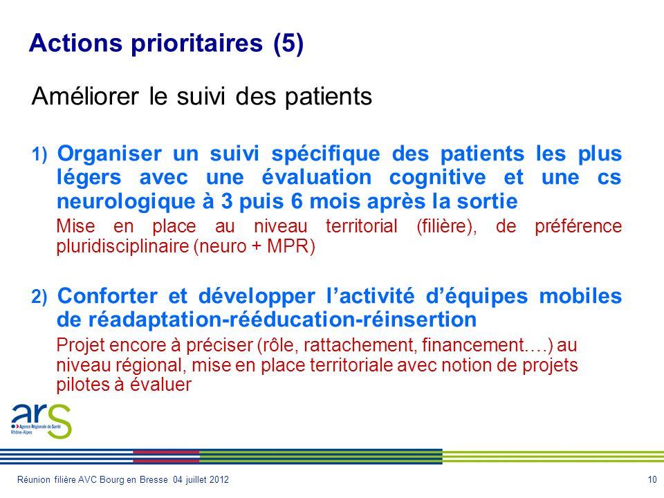 10Réunion filière AVC Bourg en Bresse 04 juillet 2012 Actions prioritaires (5) Améliorer le suivi des patients 1) Organiser un suivi spécifique des pa
