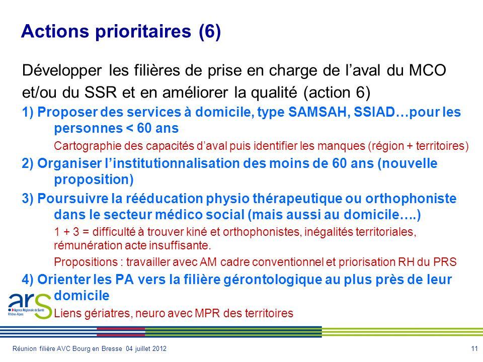 11Réunion filière AVC Bourg en Bresse 04 juillet 2012 Actions prioritaires (6) Développer les filières de prise en charge de laval du MCO et/ou du SSR