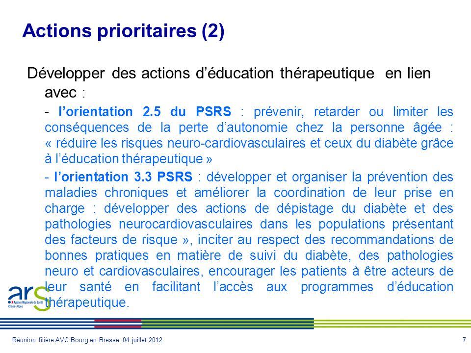 7Réunion filière AVC Bourg en Bresse 04 juillet 2012 Actions prioritaires (2) Développer des actions déducation thérapeutique en lien avec : - lorient