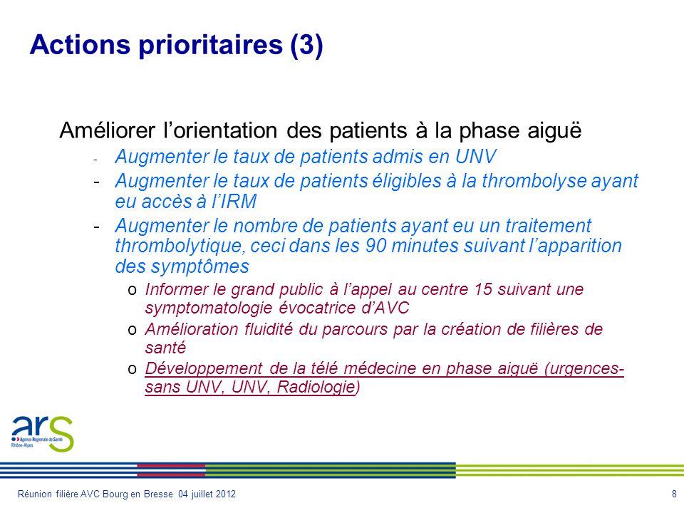 8Réunion filière AVC Bourg en Bresse 04 juillet 2012 Actions prioritaires (3) Améliorer lorientation des patients à la phase aiguë - Augmenter le taux