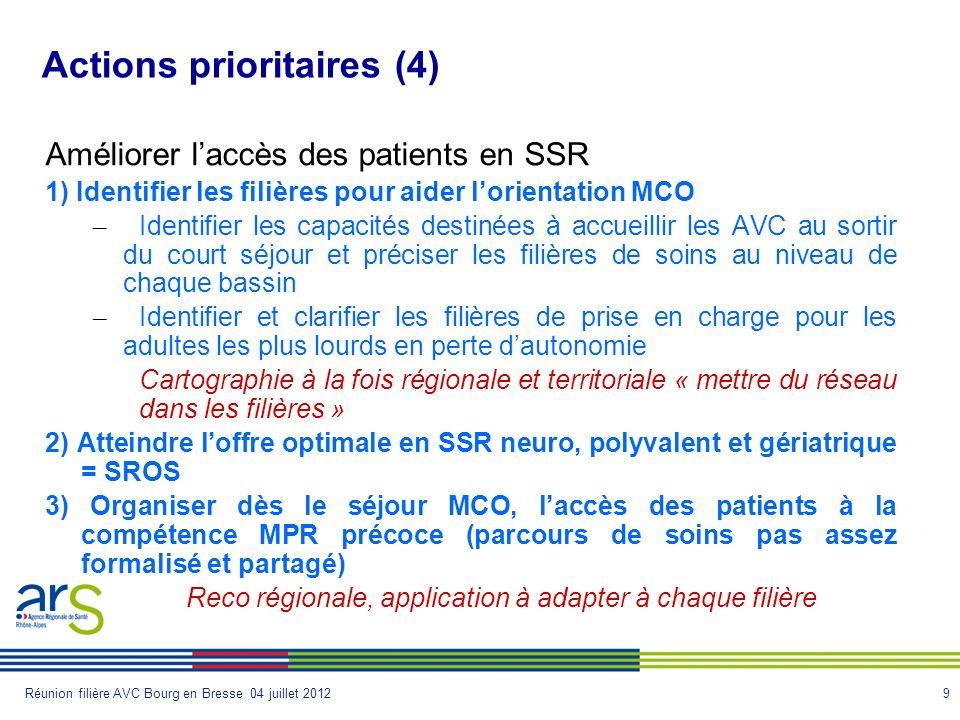 9Réunion filière AVC Bourg en Bresse 04 juillet 2012 Actions prioritaires (4) Améliorer laccès des patients en SSR 1) Identifier les filières pour aid