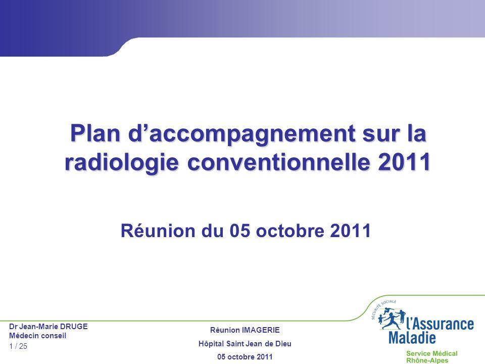 Dr Jean-Marie DRUGE Médecin conseil 1 / 25 Réunion IMAGERIE Hôpital Saint Jean de Dieu 05 octobre 2011 Plan daccompagnement sur la radiologie conventi