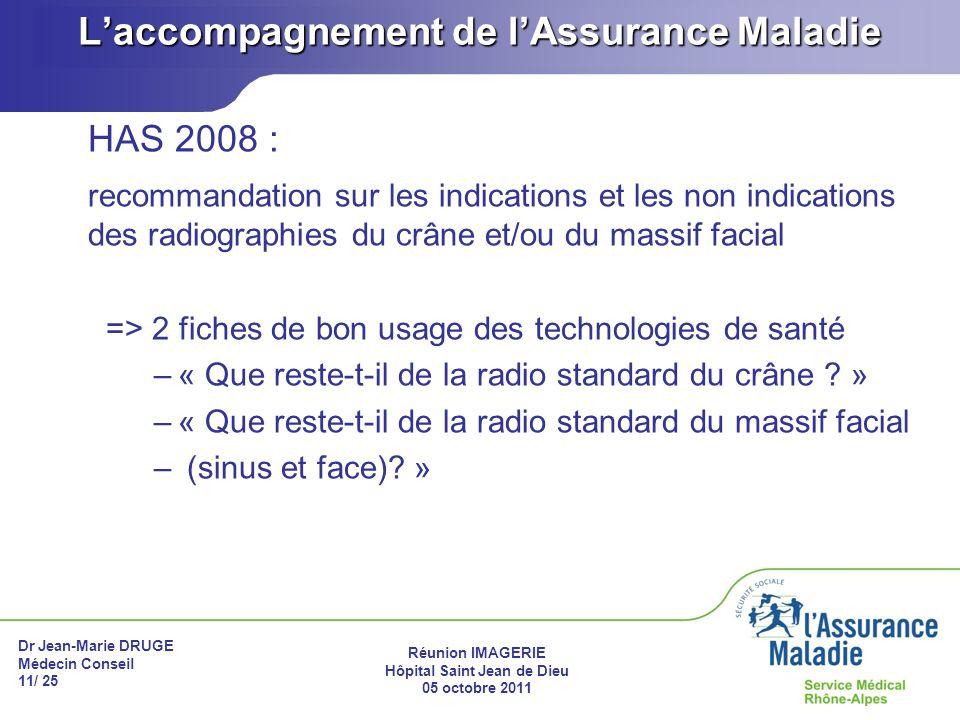 Dr Jean-Marie DRUGE Médecin Conseil 11/ 25 Réunion IMAGERIE Hôpital Saint Jean de Dieu 05 octobre 2011 Laccompagnement de lAssurance Maladie HAS 2008