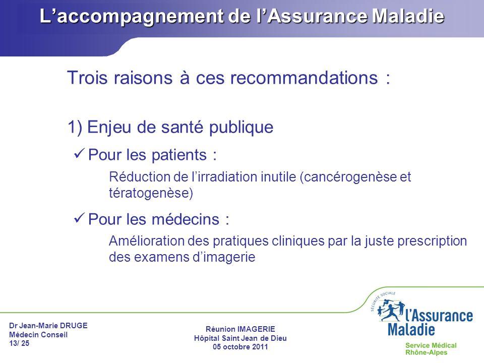 Dr Jean-Marie DRUGE Médecin Conseil 13/ 25 Réunion IMAGERIE Hôpital Saint Jean de Dieu 05 octobre 2011 Laccompagnement de lAssurance Maladie Trois rai