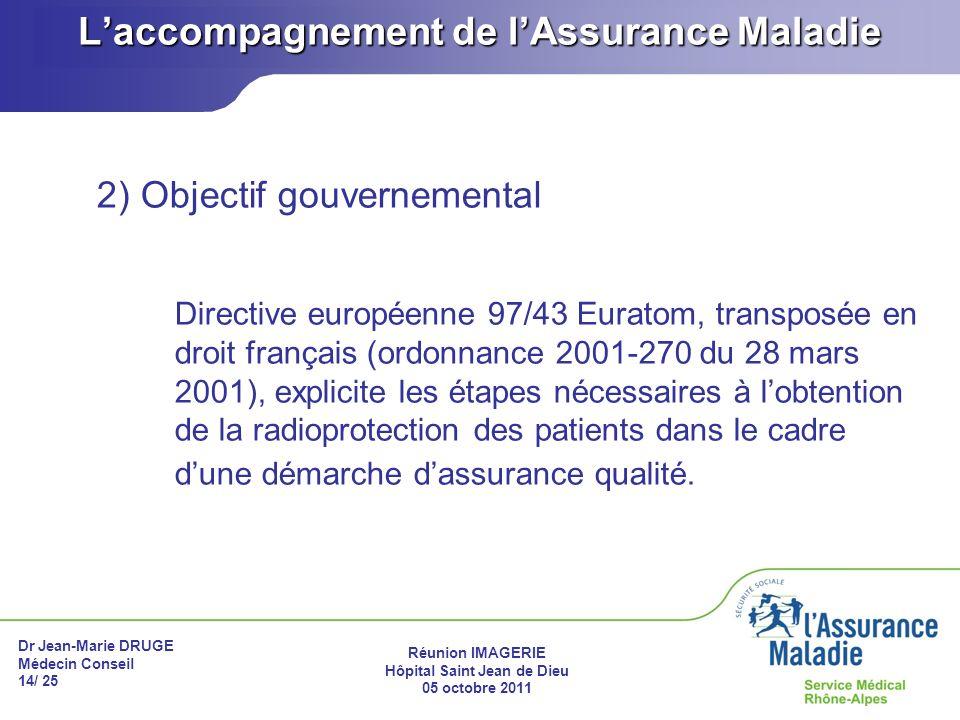 Dr Jean-Marie DRUGE Médecin Conseil 14/ 25 Réunion IMAGERIE Hôpital Saint Jean de Dieu 05 octobre 2011 Laccompagnement de lAssurance Maladie 2) Object