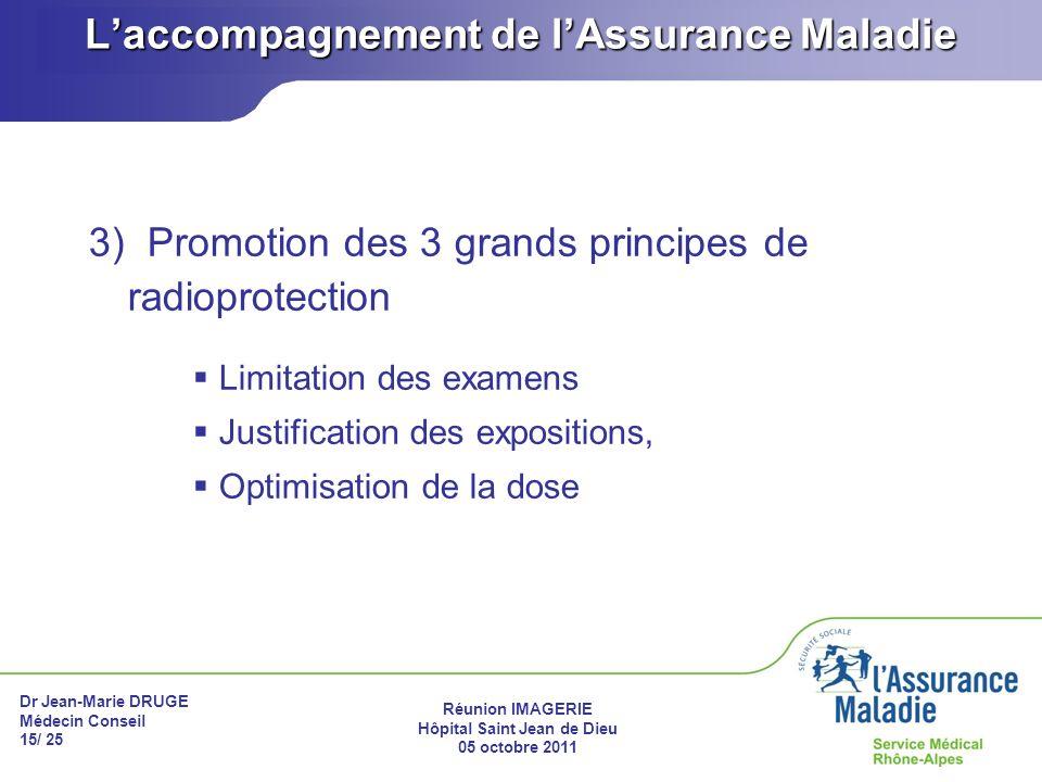 Dr Jean-Marie DRUGE Médecin Conseil 15/ 25 Réunion IMAGERIE Hôpital Saint Jean de Dieu 05 octobre 2011 Laccompagnement de lAssurance Maladie 3) Promot