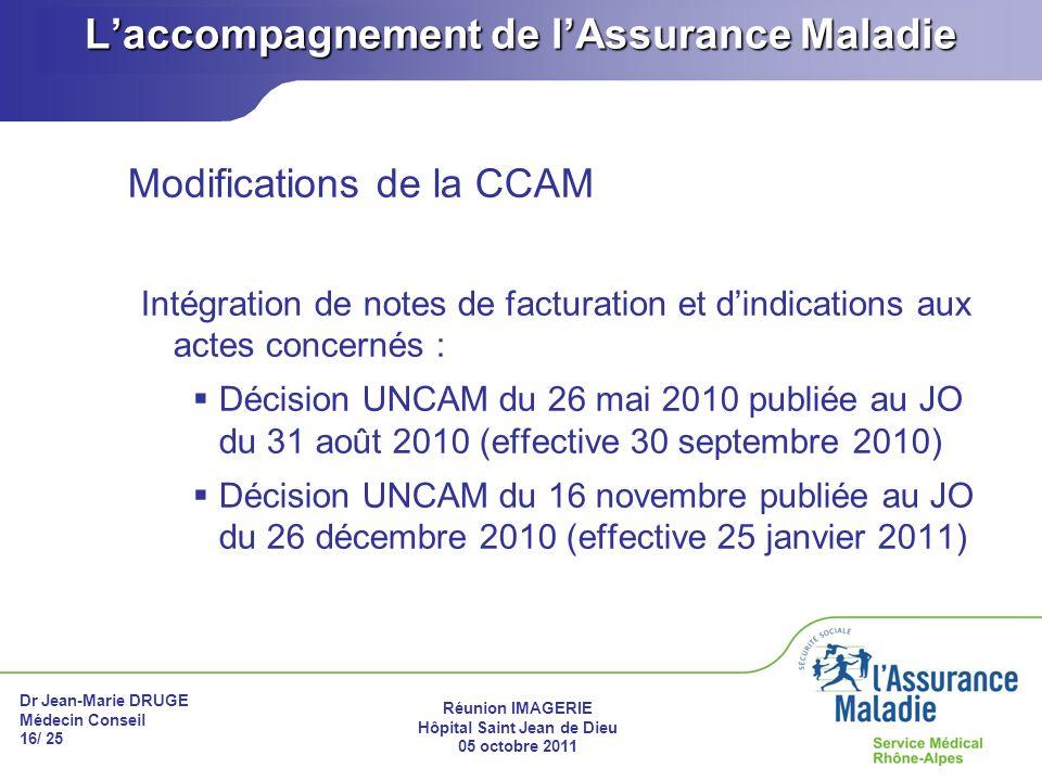 Dr Jean-Marie DRUGE Médecin Conseil 16/ 25 Réunion IMAGERIE Hôpital Saint Jean de Dieu 05 octobre 2011 Laccompagnement de lAssurance Maladie Modificat