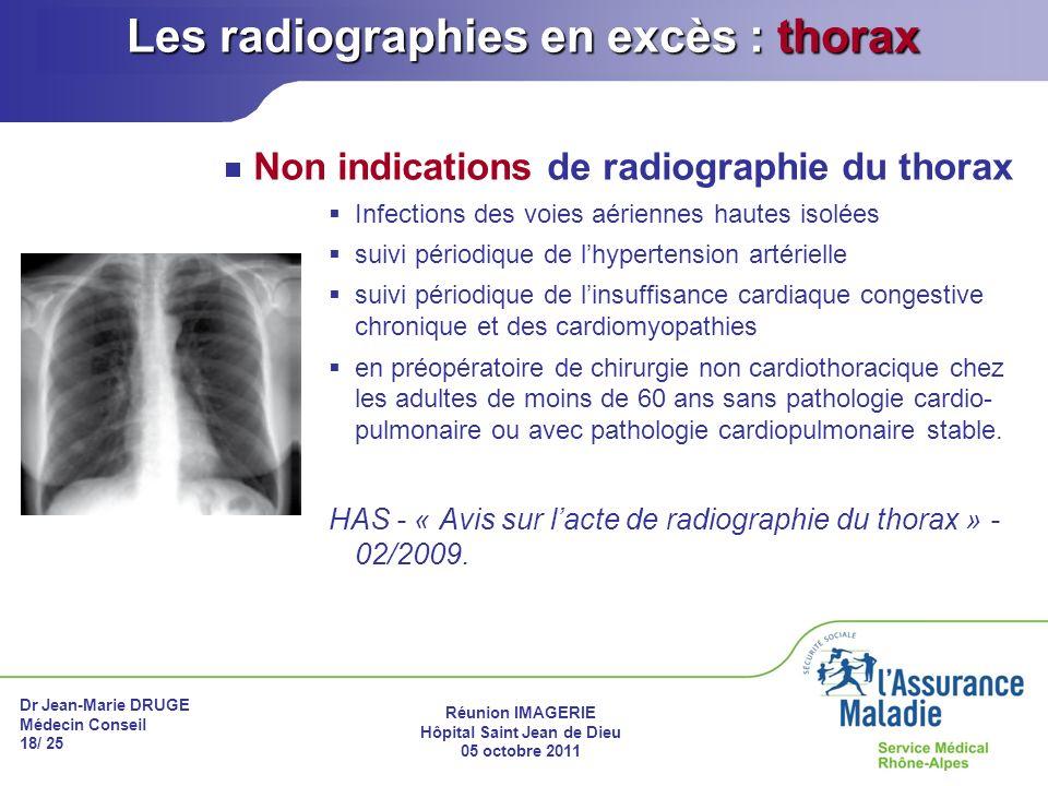 Dr Jean-Marie DRUGE Médecin Conseil 18/ 25 Réunion IMAGERIE Hôpital Saint Jean de Dieu 05 octobre 2011 Les radiographies en excès : thorax Non indicat