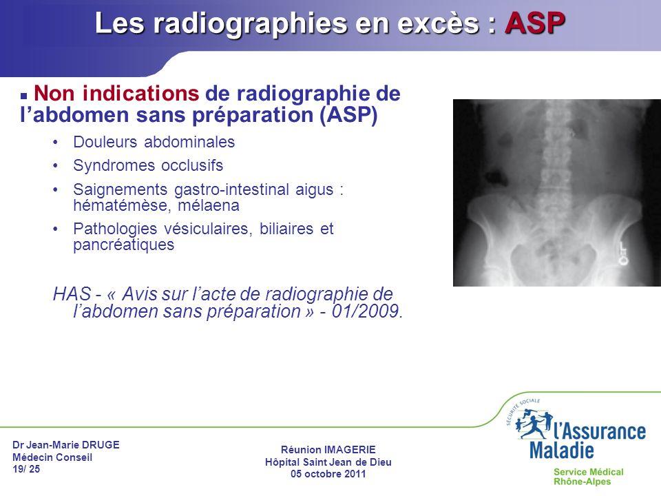 Dr Jean-Marie DRUGE Médecin Conseil 19/ 25 Réunion IMAGERIE Hôpital Saint Jean de Dieu 05 octobre 2011 Les radiographies en excès : ASP Non indication