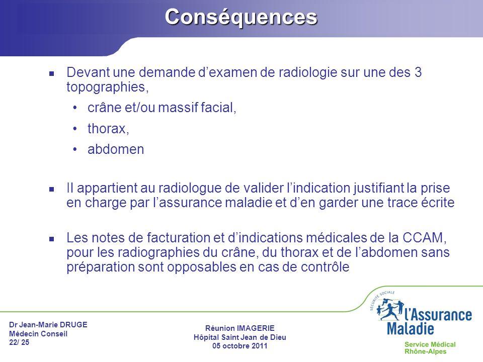 Dr Jean-Marie DRUGE Médecin Conseil 22/ 25 Réunion IMAGERIE Hôpital Saint Jean de Dieu 05 octobre 2011 Conséquences Devant une demande dexamen de radi