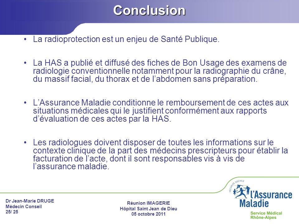 Dr Jean-Marie DRUGE Médecin Conseil 25/ 25 Réunion IMAGERIE Hôpital Saint Jean de Dieu 05 octobre 2011 Conclusion La radioprotection est un enjeu de S