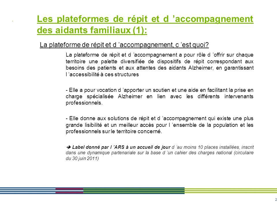 2 Les plateformes de répit et d accompagnement des aidants familiaux (1): La plateforme de répit et d accompagnement, c est quoi? La plateforme de rép