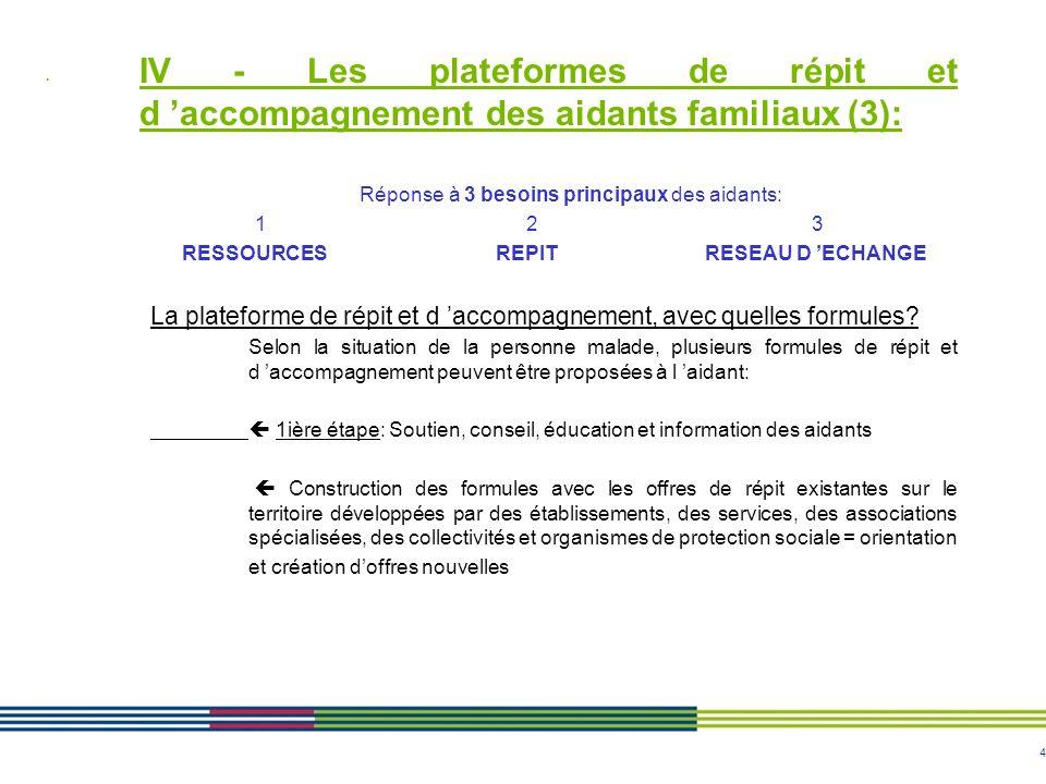 4 IV - Les plateformes de répit et d accompagnement des aidants familiaux (3): Réponse à 3 besoins principaux des aidants: 1 2 3 RESSOURCESREPITRESEAU