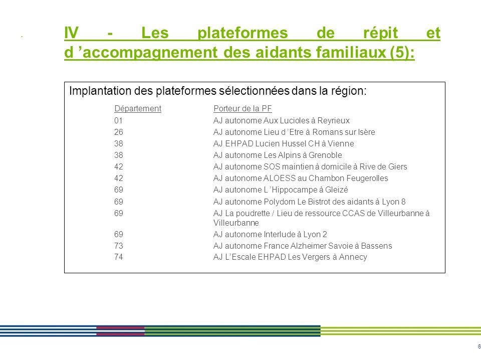 6 IV - Les plateformes de répit et d accompagnement des aidants familiaux (5): Implantation des plateformes sélectionnées dans la région: DépartementP