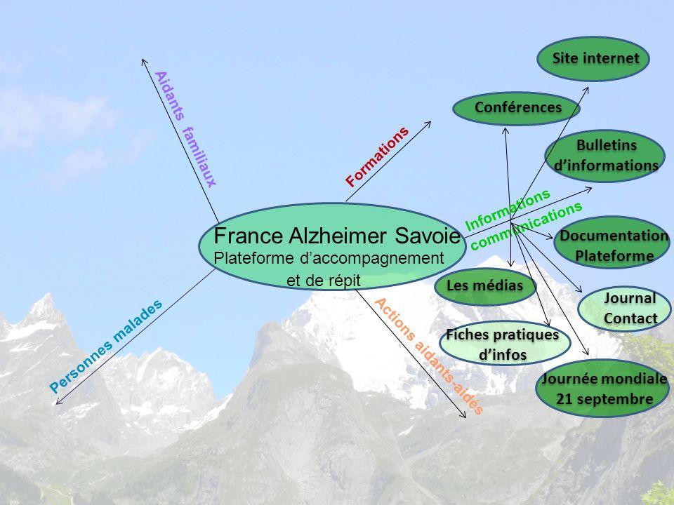 France Alzheimer Savoie Plateforme daccompagnement Personnes malades Aidants familiaux Actions aidants-aidés Informations Bulletins dinformations Bull