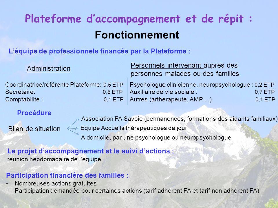 Plateforme daccompagnement et de répit : Fonctionnement Léquipe de professionnels financée par la Plateforme : Coordinatrice/référente Plateforme: 0,5