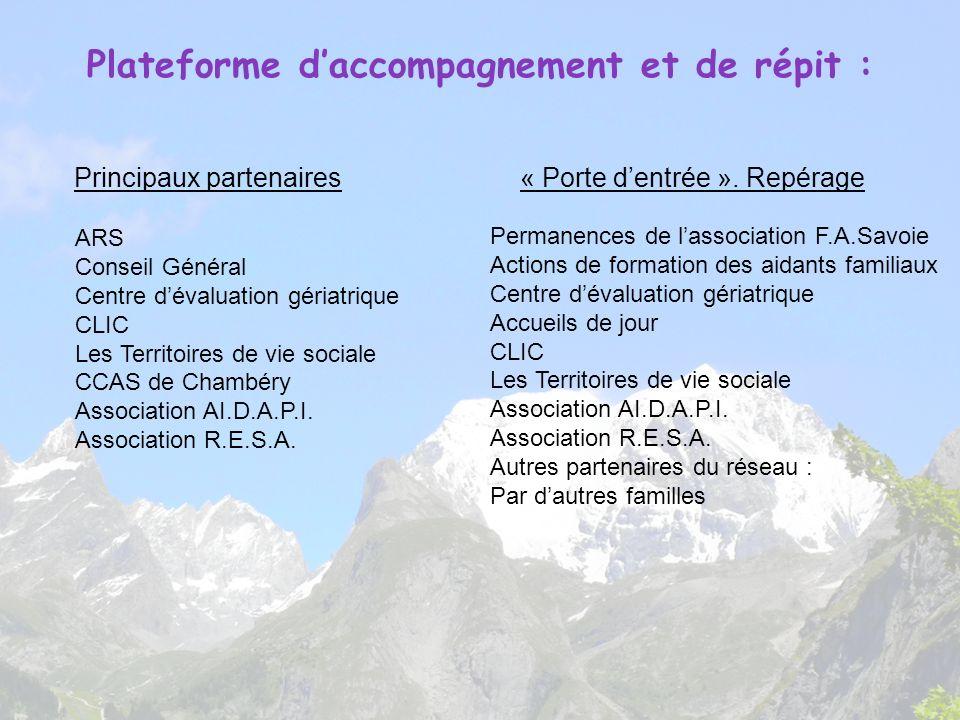 Plateforme daccompagnement et de répit : Principaux partenaires ARS Conseil Général Centre dévaluation gériatrique CLIC Les Territoires de vie sociale