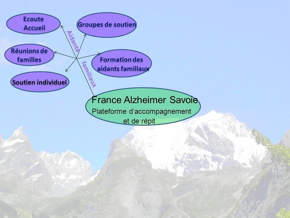 France Alzheimer Savoie Plateforme daccompagnement Réunions de familles Groupes de soutien Formation des aidants familiaux Aidants familiaux et de rép