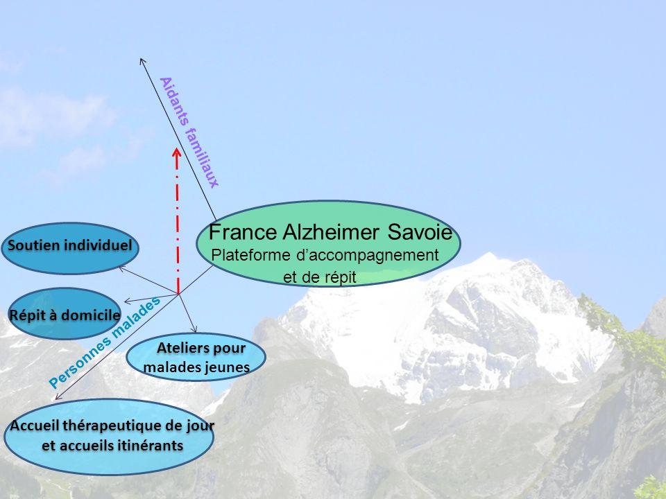 Accueil thérapeutique de jour et accueils itinérants Ateliers pour Répit à domicile France Alzheimer Savoie Plateforme daccompagnement Personnes malad
