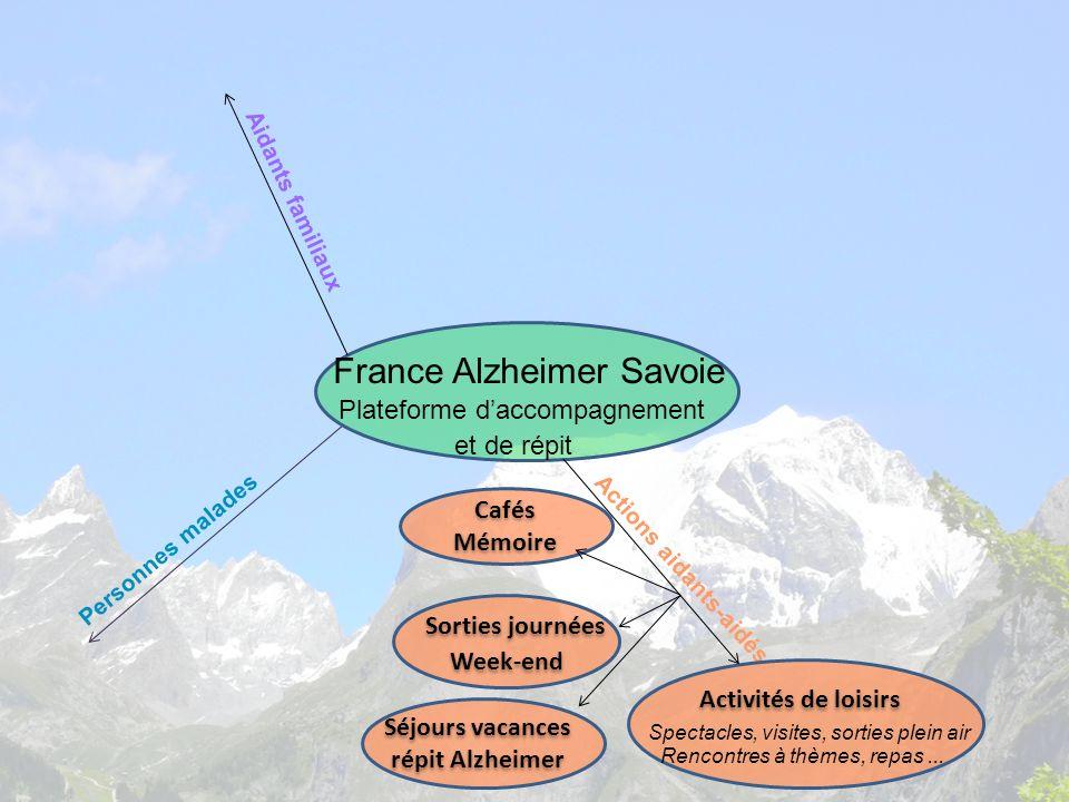 France Alzheimer Savoie Plateforme daccompagnement Personnes malades Aidants familiaux Actions aidants-aidés Formations Pour les Pour les Pour les et de répit professionnels bénévoles aidants familiaux Formation des