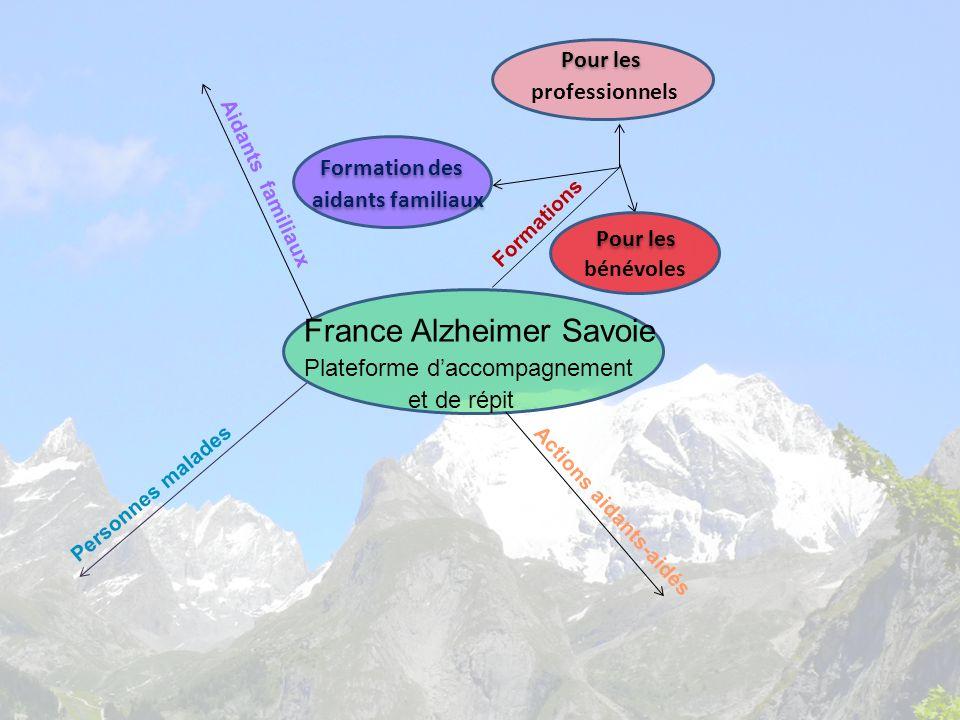 France Alzheimer Savoie Plateforme daccompagnement Personnes malades Aidants familiaux Actions aidants-aidés Formations Pour les Pour les Pour les et