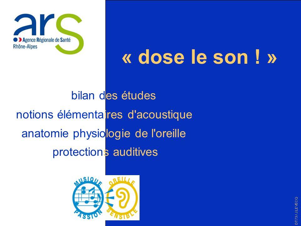 notions élémentaires d'acoustique anatomie physiologie de l'oreille DT73 / J.LEVECQ « dose le son ! » bilan des études protections auditives