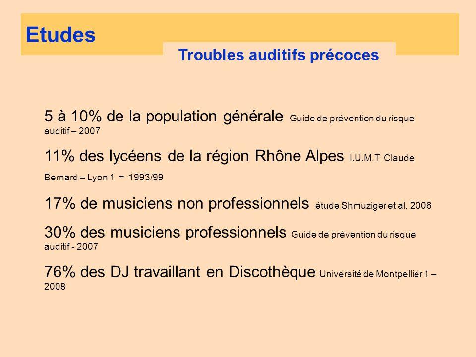 Etudes 5 à 10% de la population générale Guide de prévention du risque auditif – 2007 11% des lycéens de la région Rhône Alpes I.U.M.T Claude Bernard