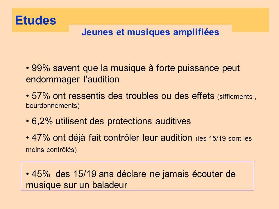 EXPOSITION CHRONIQUE AUX FORTS NIVEAUX SONORES - Atteinte préférentielle de certaines fréquences (4000 puis fréquences aigues) - Vieillissement prématuré de laudition - Acouphènes - Hyperacousie