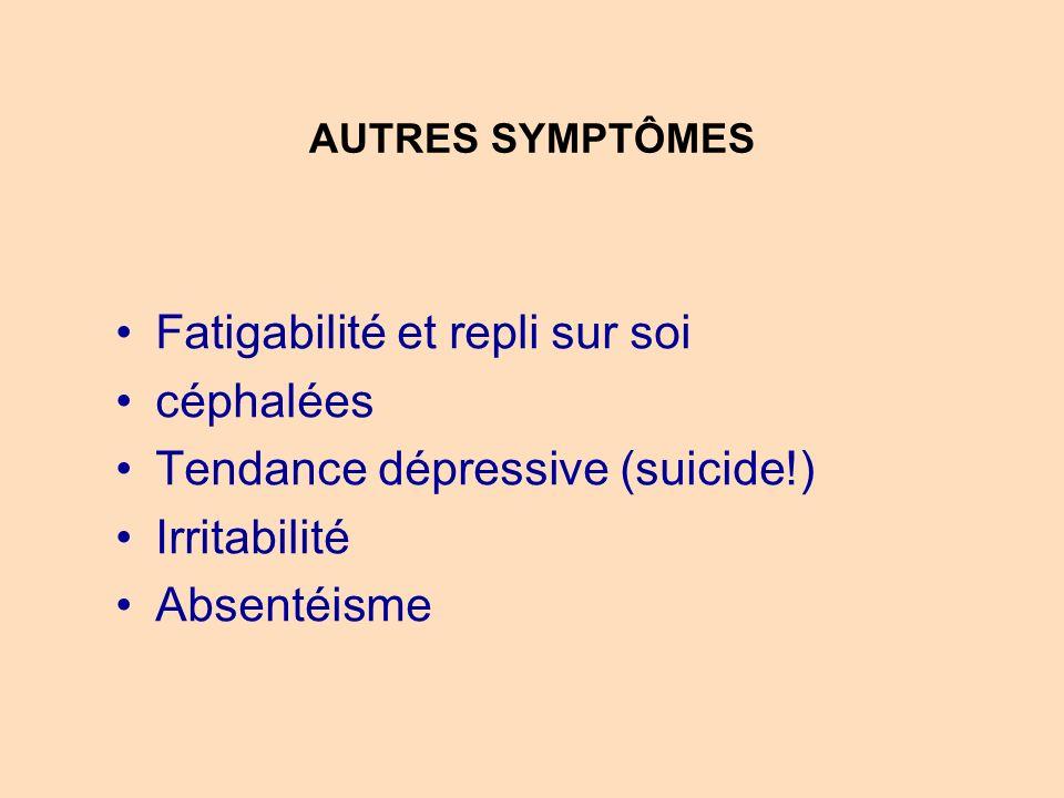 AUTRES SYMPTÔMES Fatigabilité et repli sur soi céphalées Tendance dépressive (suicide!) Irritabilité Absentéisme